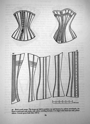 Late 1880s corset pattern from Norah Waugh's Corsets & Crinolines