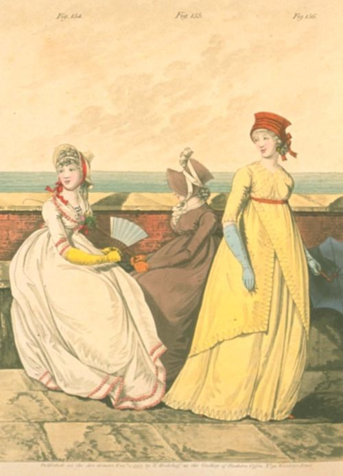 Gallery of Fashion, October 1794