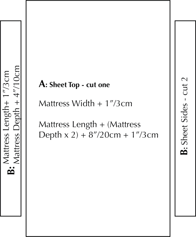 Making your own fitted sheets  thedreamstress.com
