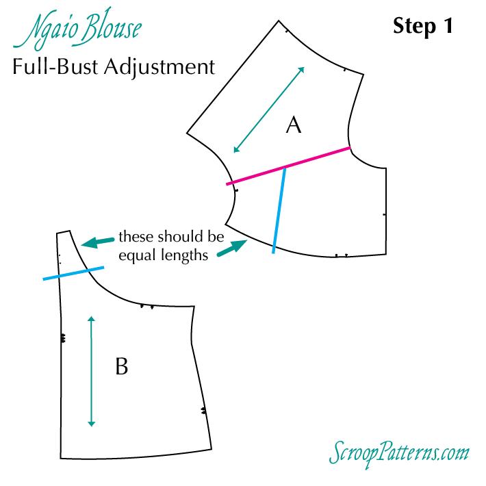Ngaio Blouse FBA Scroop Patterns