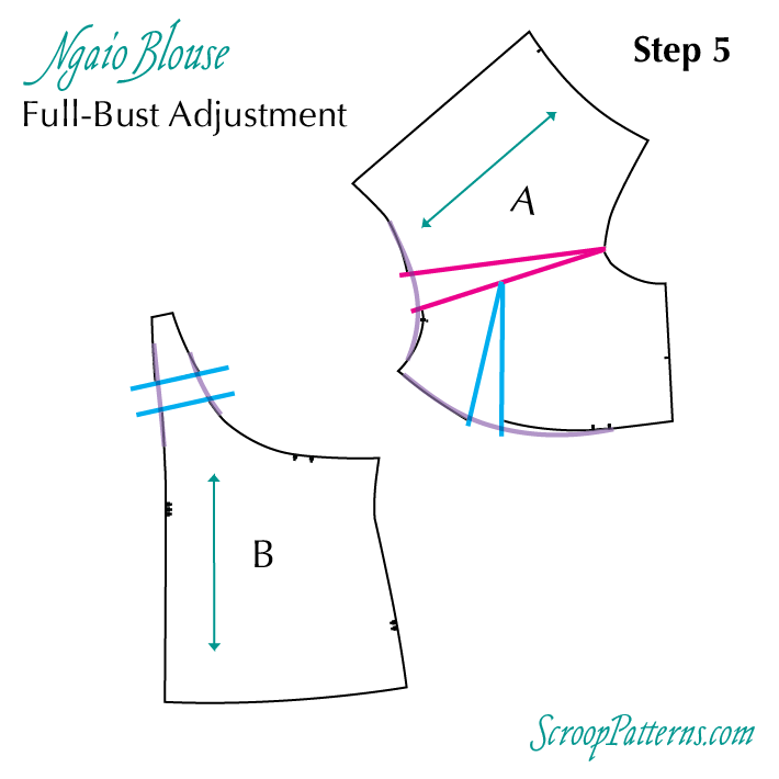 Ngaio Blouse FBA Scroop Patterns